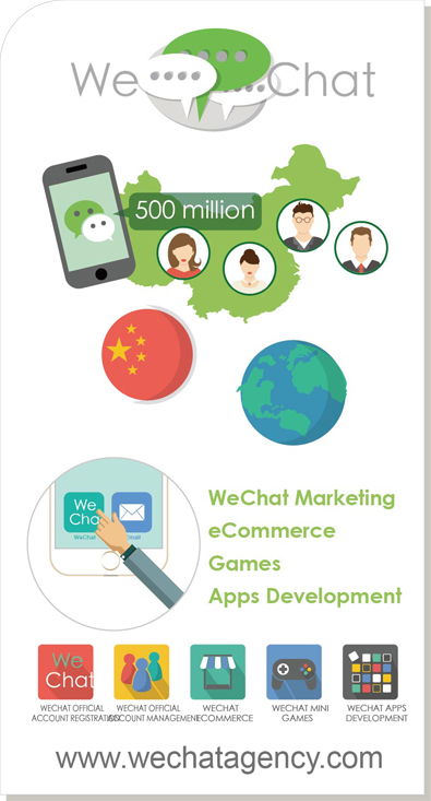 WeChat.co - WeChat Marketing, eCommerce, Games & Apps Development